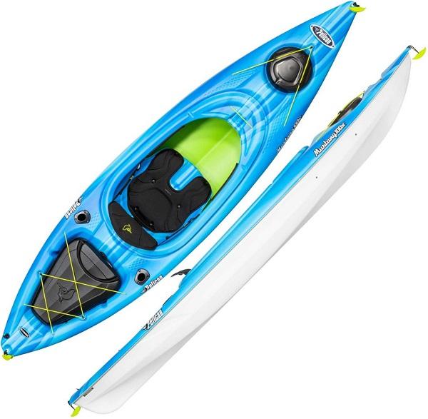 Kayak Sweepstakes